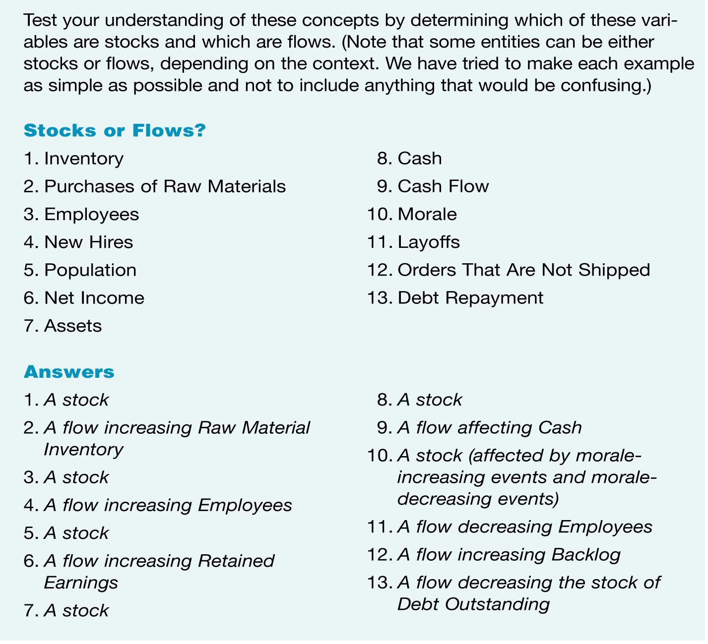 hight resolution of stocks versus flows