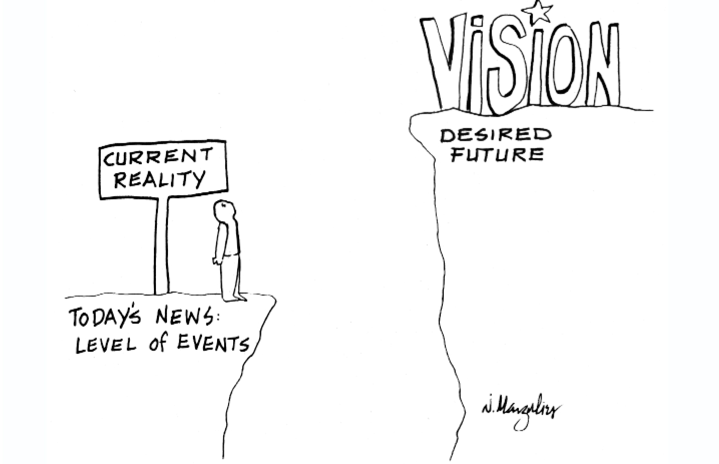 The Systems Thinker Vision Deployment Matrix A