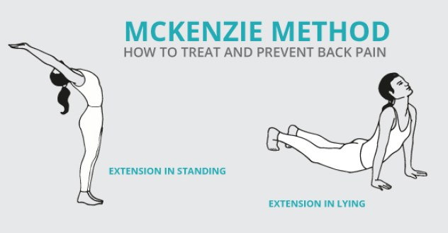 Illustration of the Mckenzie method to avoid cycling pains