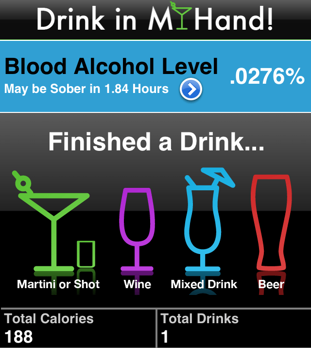 Drink Counting App