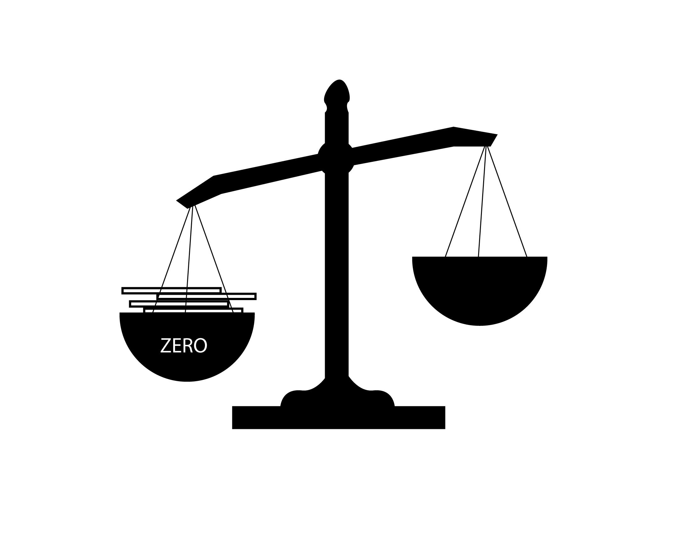 Zero Tolerance Means Zero Adaptability Zero Reporting