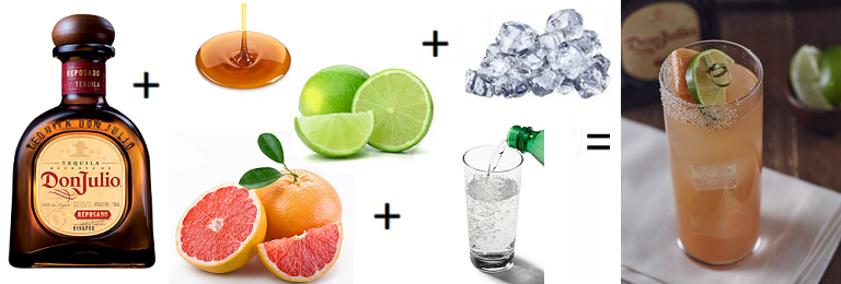The Trendiest World Class Summer Cocktails you Can Mix at Home