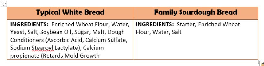Stone soup sourdough bread ingredients