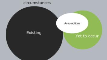 Info&Assumptions