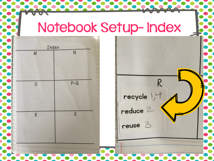 Interactive Notebooks Index