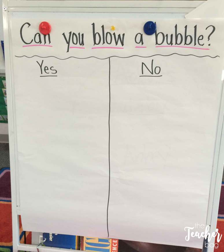 50th day of school bubble gum survey