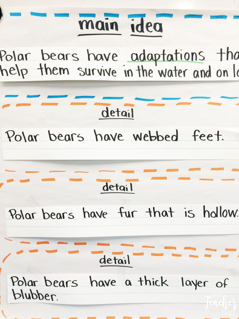 Main idea and detail anchor chart