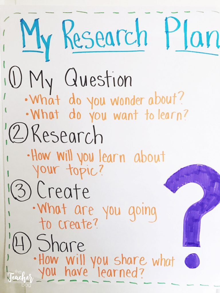 research plan anchor chart