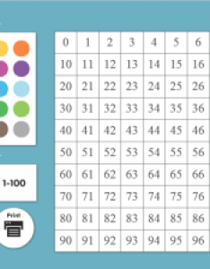 Interactive or number chart hundreds also  the teachers cafe common rh theteacherscafe