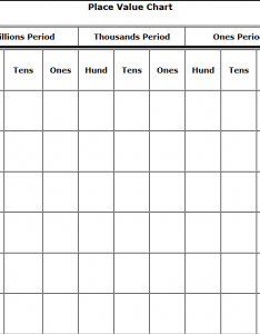 Place value charts  free printable worksheets with the values listed and blanks lines below to created read numbers also hundreds thousands millions rh theteacherscafe