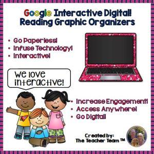 Google Interactive Digital! Graphic Organizers