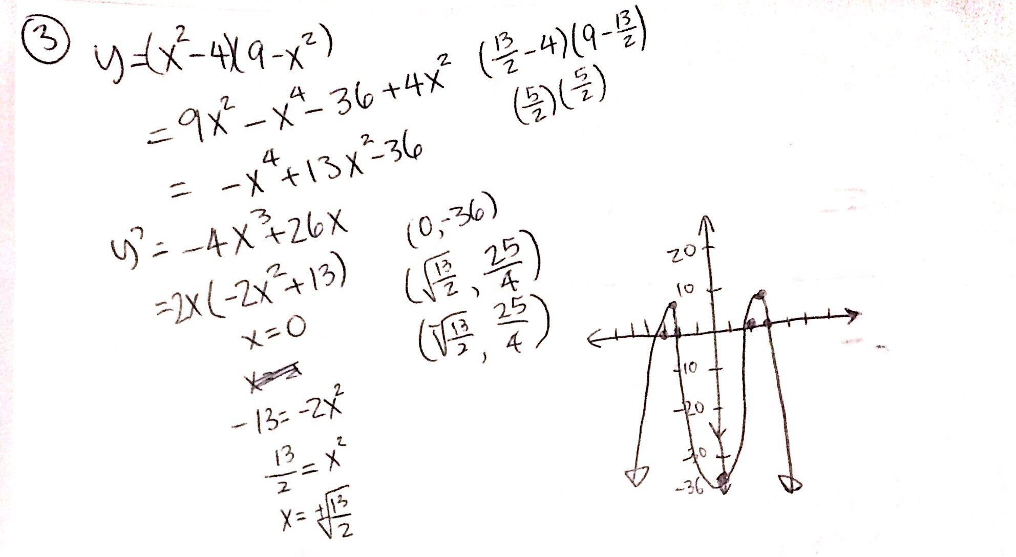APCalc Lesson 11 — Graphing Without Calculator