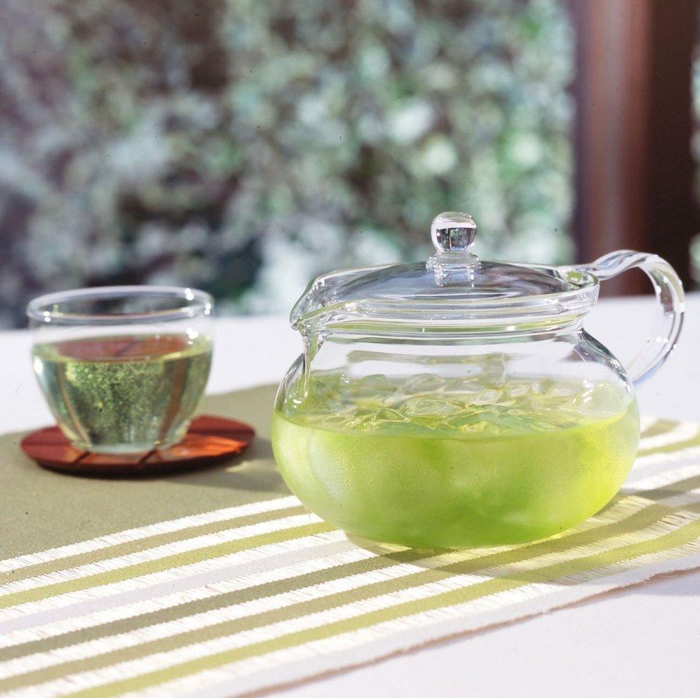 tea gift guide