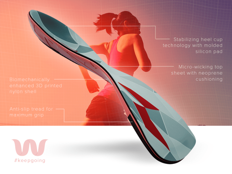 Wiivv Insole Features