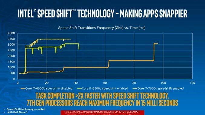 Intel i7-7700K