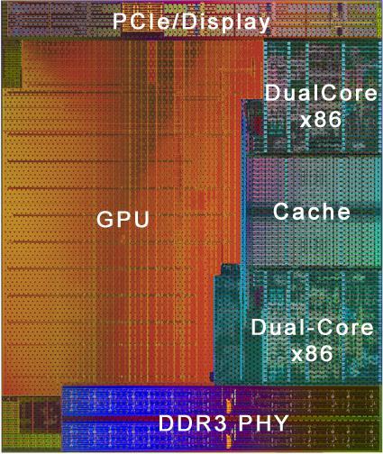 AMD Die Shot