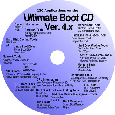 Must Have Best Boot Disk's For Every Windows User (Live CDs)