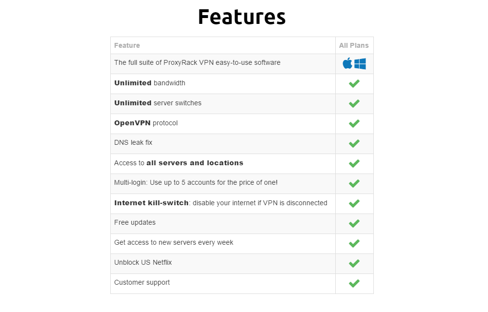 Proxy Rack Free VPN Features