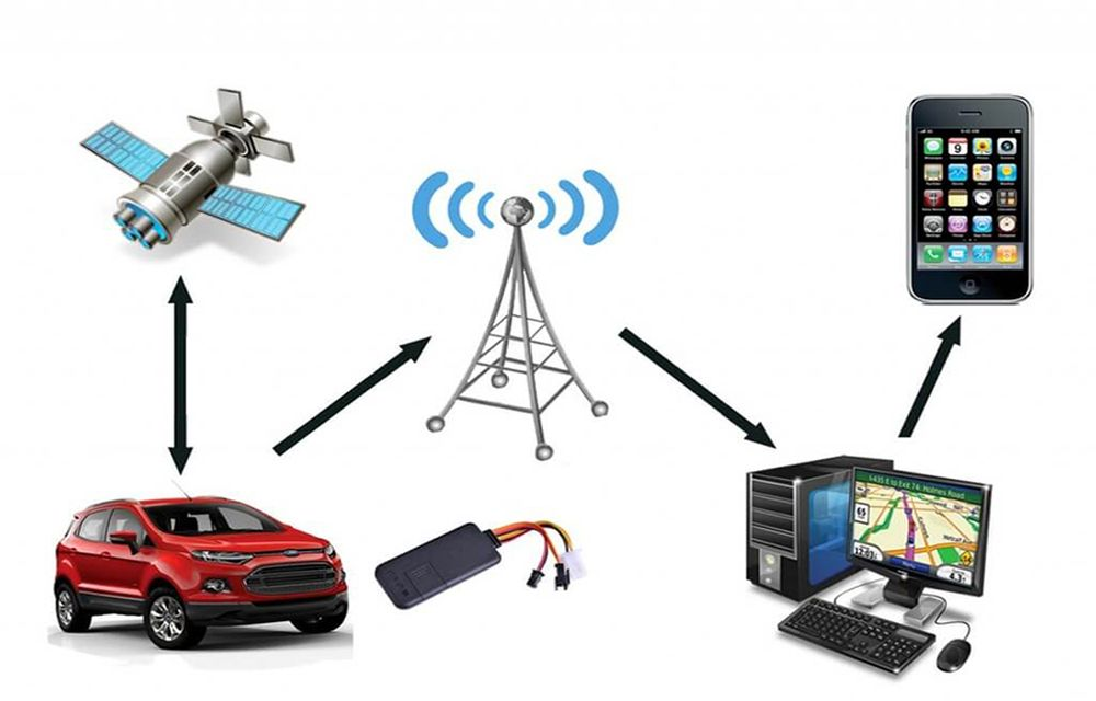 How to Amp Up Vehicle Security Using GPS