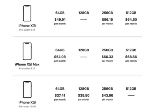 Apple update program pricing