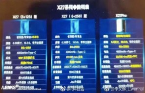 """Vivo X27 is expected to launch in 3 variants including """"Pro"""" version"""