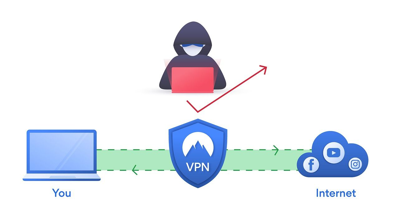 How a VPN works illustration example