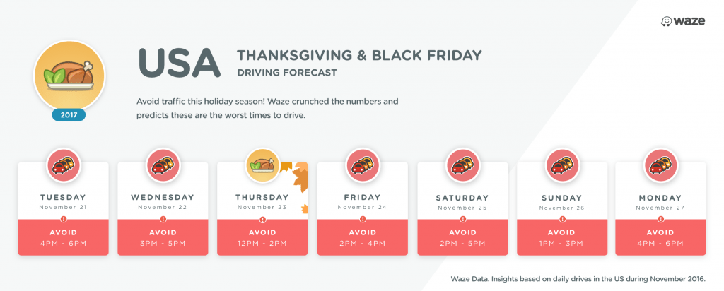 Worst time and best time to travel during Thanksgiving according to Waze