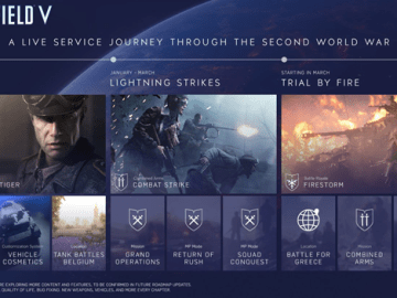 battlefield v world war 2