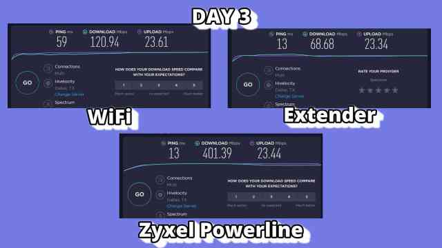 zyxel - day3 powerline testing