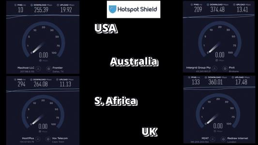 hotspotshield von test summary