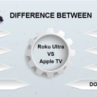 Roku Ultra VS Apple TV 4K – The Final verdict!