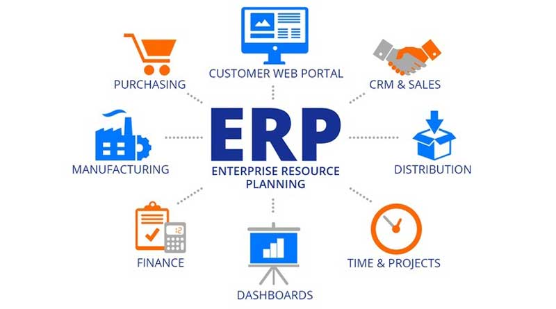 What Type of ERP Software Should Your Business Choose?