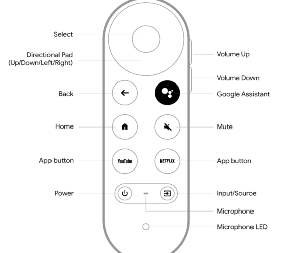 Chromecast with Google TV Finally A Remote