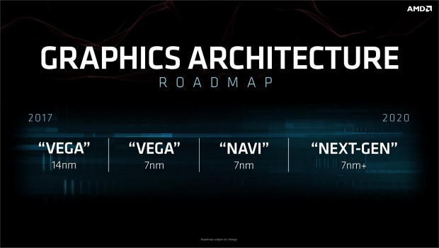 AMD Radeon RX 600 series line-up spotted in graphics driver  - The