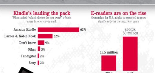 e-reading_infographic
