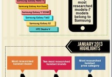 Indian-Mobile-Handset-Market-Insights-Report-Infographic
