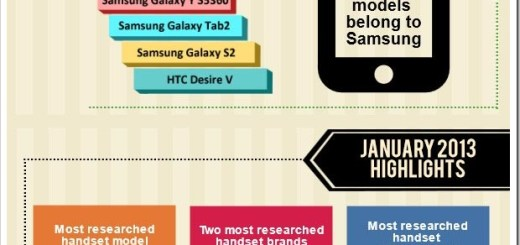 Indian-Mobile-Handset-Market-Insights-Report-Infographic