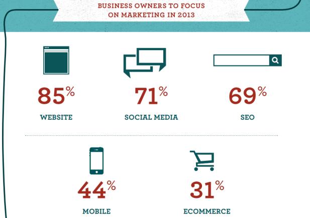 Women_entrepreneurs_marketing_data