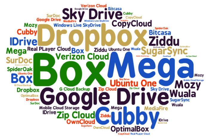 25+ Android Apps For Personal & Business Cloud Storage