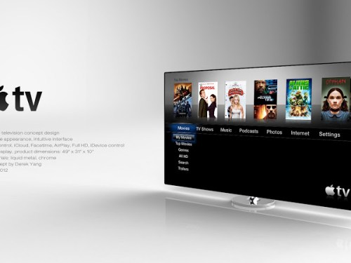 The Transition to 64-bit in iOS is Laying the Foundation for Apple's iTV