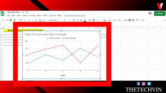 how to make a graph on google sheets