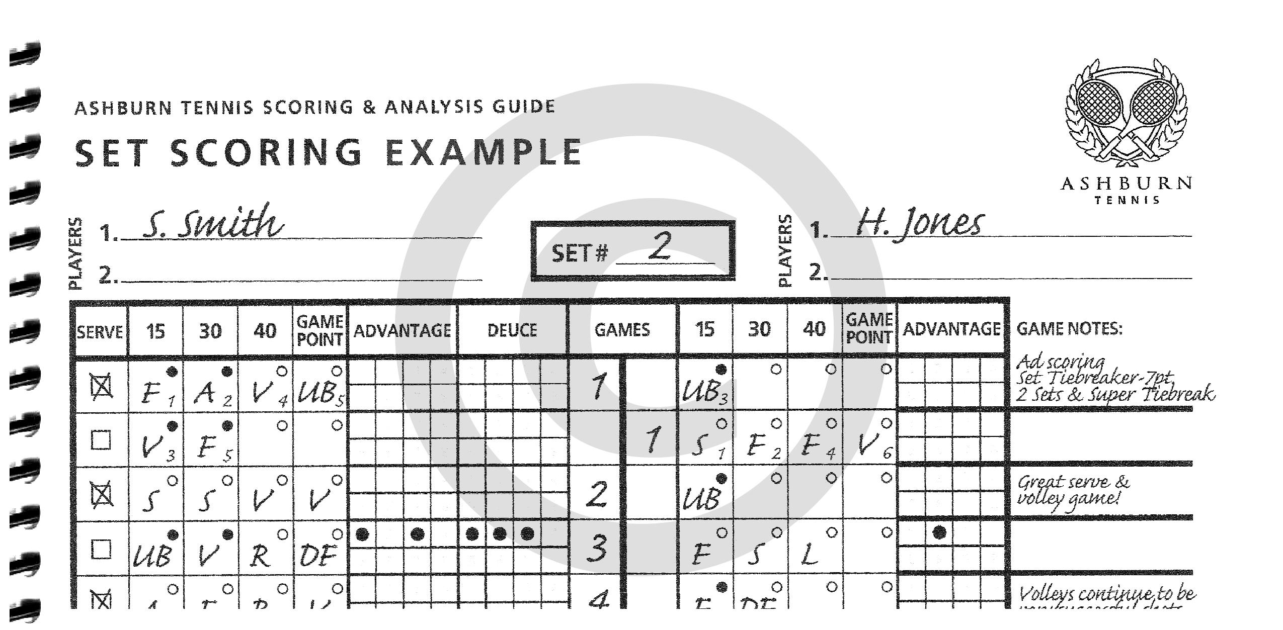 The Tennis Organizer ~ Best Tennis Score Book & Score
