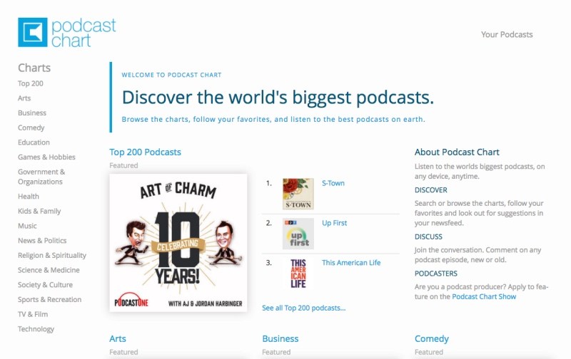 Essential Podcast Guide  Learn English and Prepare for IELTS