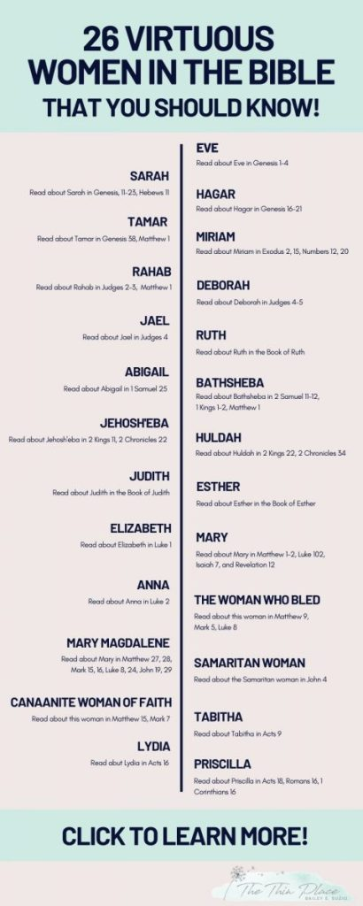Here is a quick overview of 26 women in the Bible that all Christian women should know #ChristianWomen #CatholicWomen #WomenintheBible i#BibleStudy #biblefacts