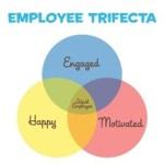 engaged employee sign