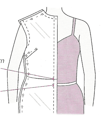 3 ways to fit your dressmaking projects