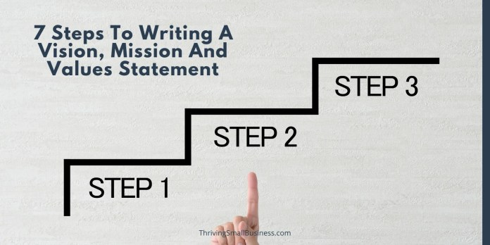 7 Steps To Writing A Vision Mission And Values Statement The Thriving Small Business