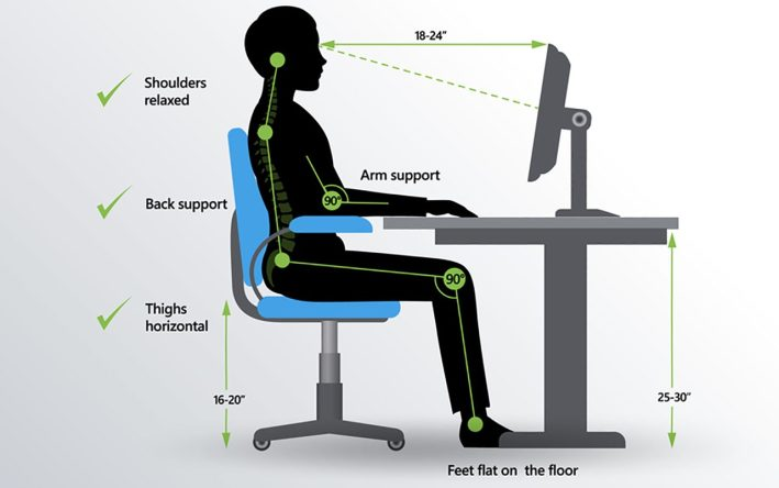 working from home  advice  sitting posture  desk set up  habits  osteopathy