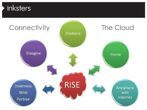 Improving - Reinvent Law London 2014 - Slide 11