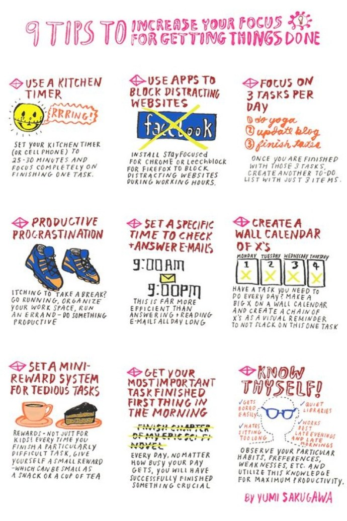 productivity infographic Time Fairy